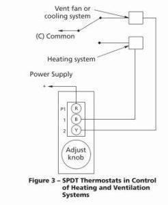 Example Line Voltage Tstat Wiring